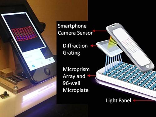 Компактный прибор, совместимый со смартфоном, поможет обнаружить рак
