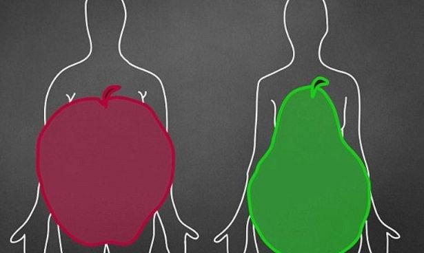 Женщинам с фигурой в форме яблока грозит самый опасный рак груди