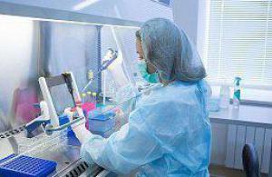 Анализ мочи на рак молочной железы