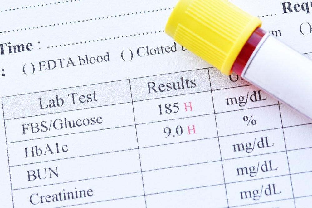 Анализ на гликированный гемоглобин А1с