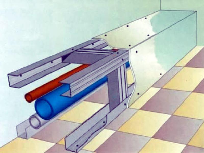 Как скрыть трубы в ванной или кухне